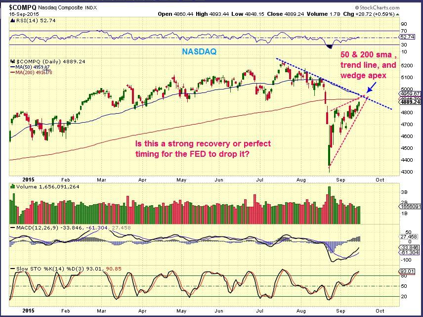 NASDAQ 9-16