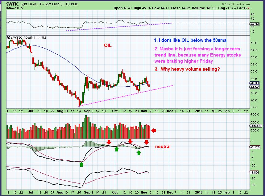 WTIC DAILY 11-6