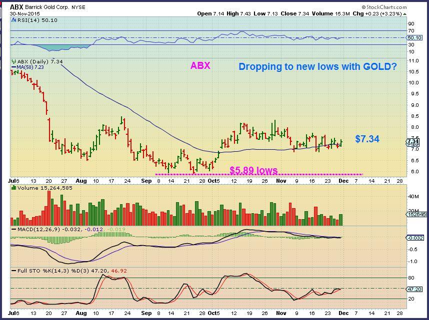 ABX 11-30