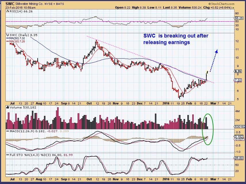 SWC 2-23