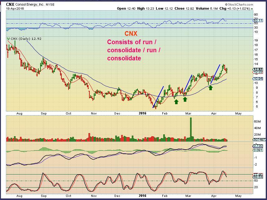 CNX 4-18 b