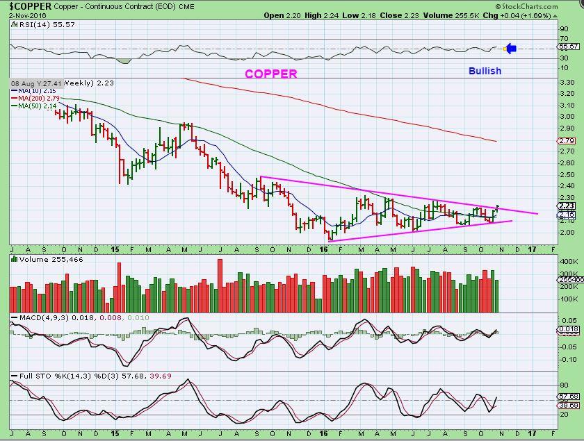 copper-11-2