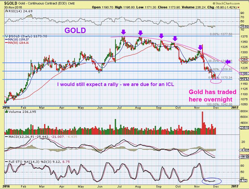 gold-11-30